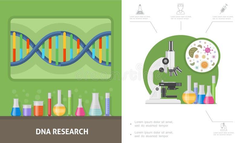 Плоский состав генетических исследований иллюстрация вектора