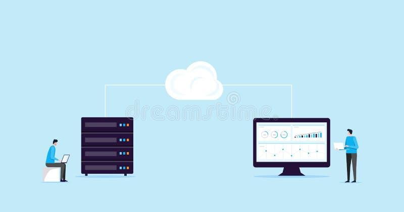 Плоское соединение хранения облака технологии идеи проекта иллюстрации с технологией хостинг wen дела и servi серверов онлайн иллюстрация вектора