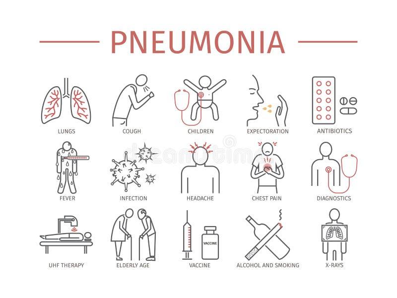 пневмони Симптомы, обработка Линия установленные значки Infographics вектора бесплатная иллюстрация
