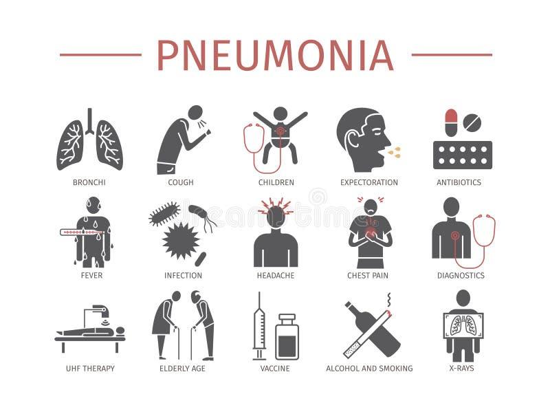 пневмони Симптомы, обработка Плоские установленные значки Infographics вектора иллюстрация вектора