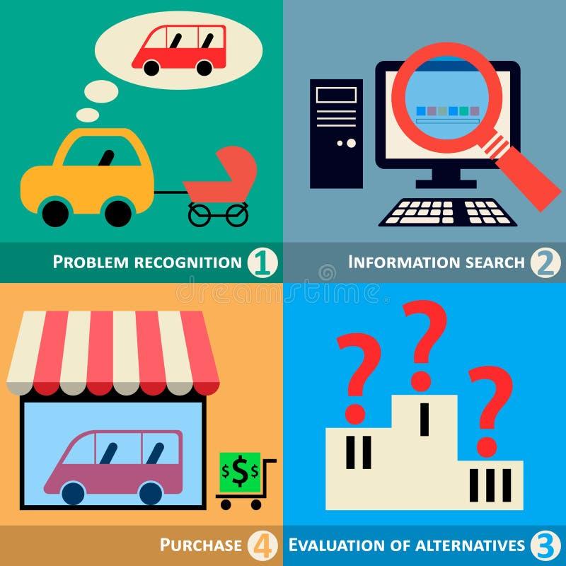 Поведение покупателей, концепция процесса принятия решения, иллюстрация вектора иллюстрация вектора
