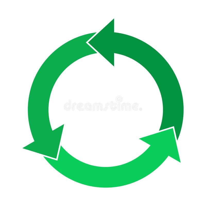 Повторно используйте знак, долевые диограммы шаблона стрелок круга infographic иллюстрация штока