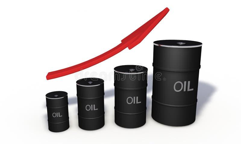 Повышение цены нефти, предпосылки 3d представляет иллюстрация штока