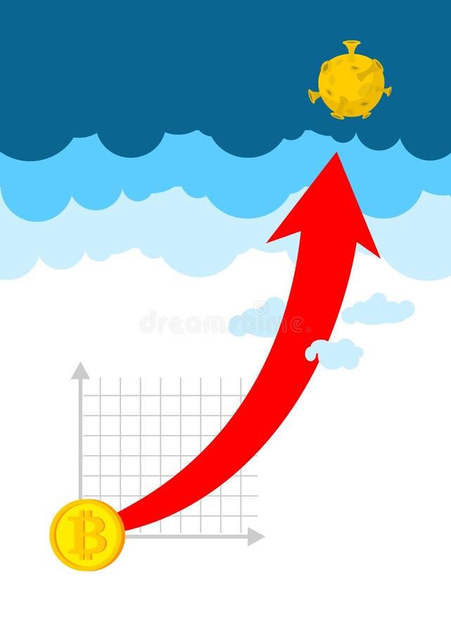 Повышение цен Bitcoin Динамика конечно секретна бесплатная иллюстрация