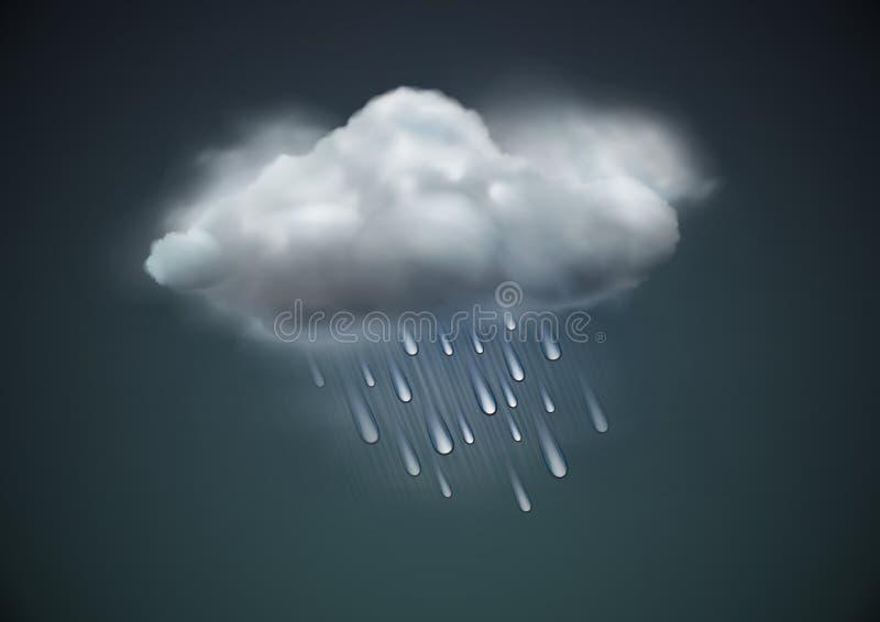 погода иконы бесплатная иллюстрация