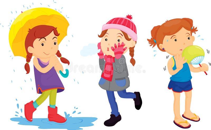 погода бесплатная иллюстрация