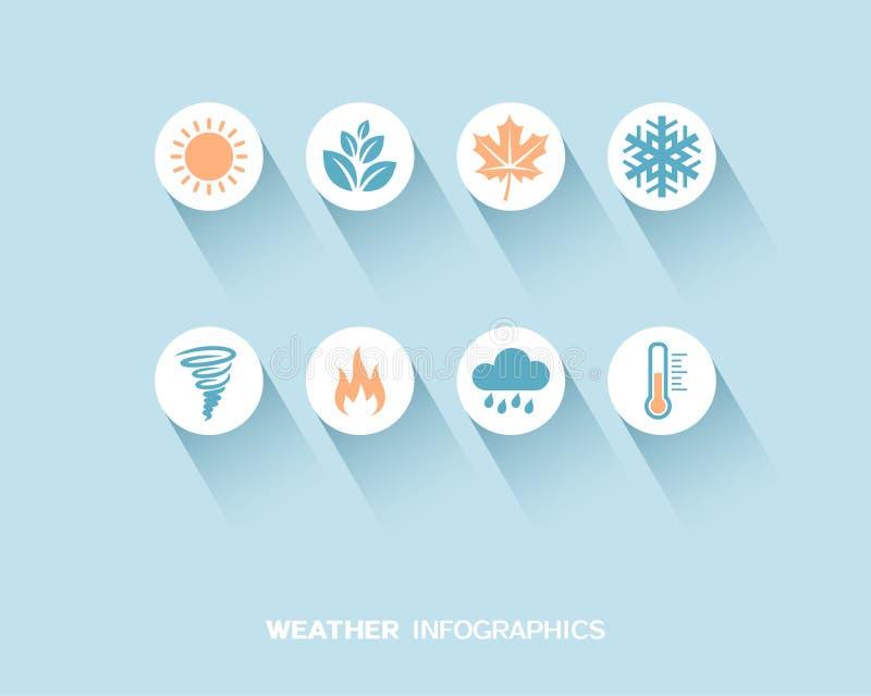 Погода и сезоны infographic при плоские установленные значки иллюстрация вектора