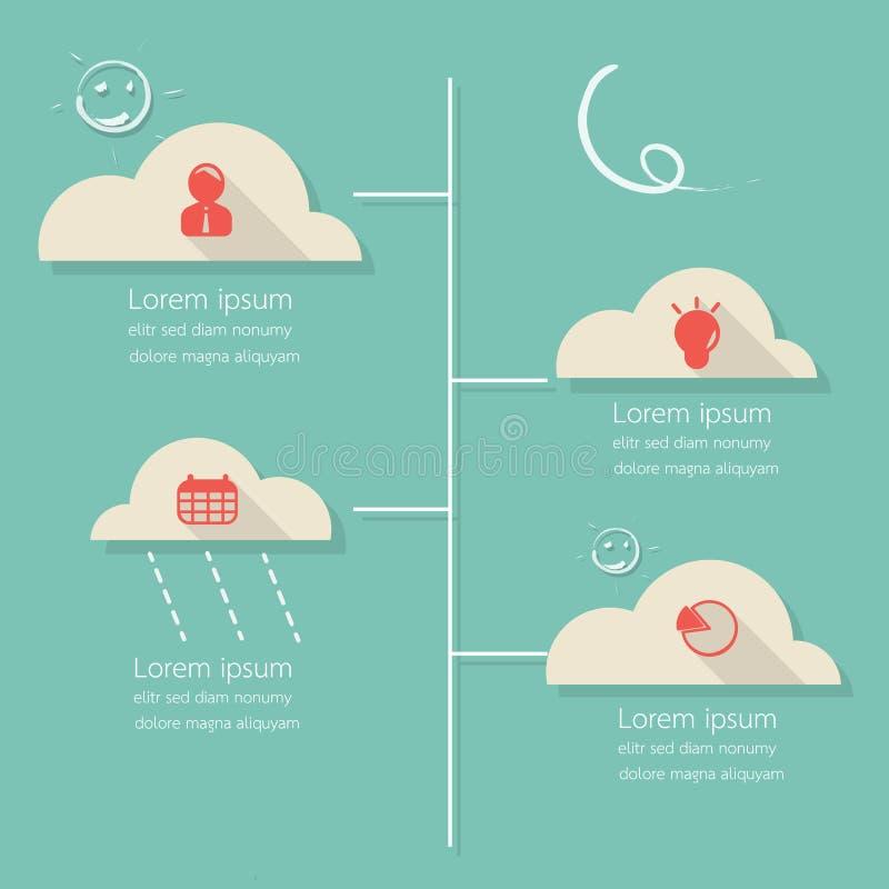 Погода Infographic облака иллюстрация штока