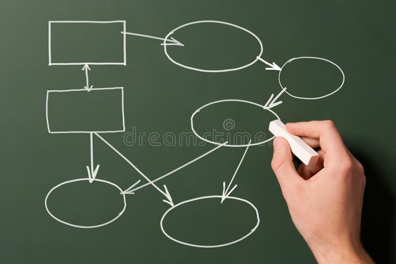 подача диаграммы стоковые изображения