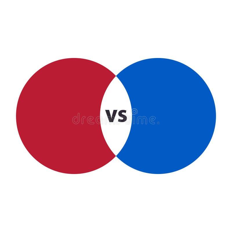 Подпишите против Красный и голубой круг пересекает один другого иллюстрация штока