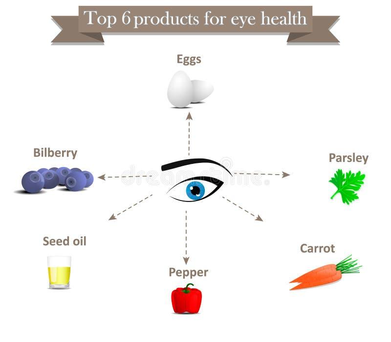 Подсказка для здоровья Еда для здоровья глаза иллюстрация вектора