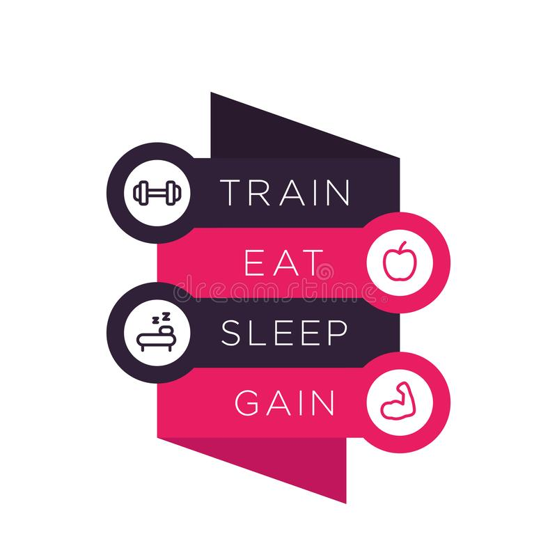 Поезд, ест, спит плакат вектора для спортзала бесплатная иллюстрация