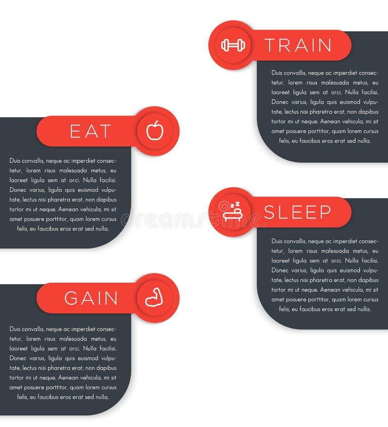 Поезд, ест, спит, приобретает, ярлыки вектора, знамена иллюстрация штока
