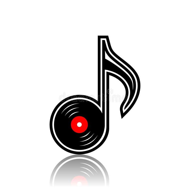 Показатель музыки как примечание иллюстрация штока