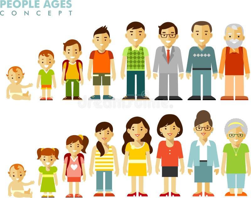 Поколения людей на различных временах в плоском стиле бесплатная иллюстрация