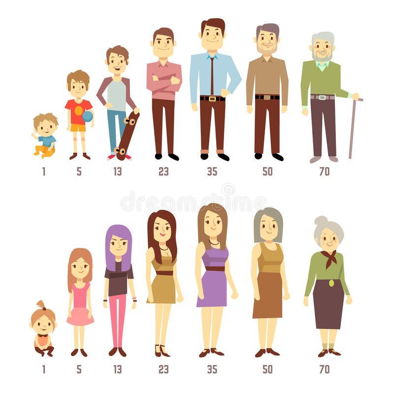 Поколения людей на различных временах человеке и женщине от младенца к старой иллюстрация штока