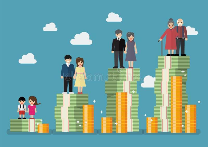Поколения людей с планом денег выхода на пенсию иллюстрация вектора
