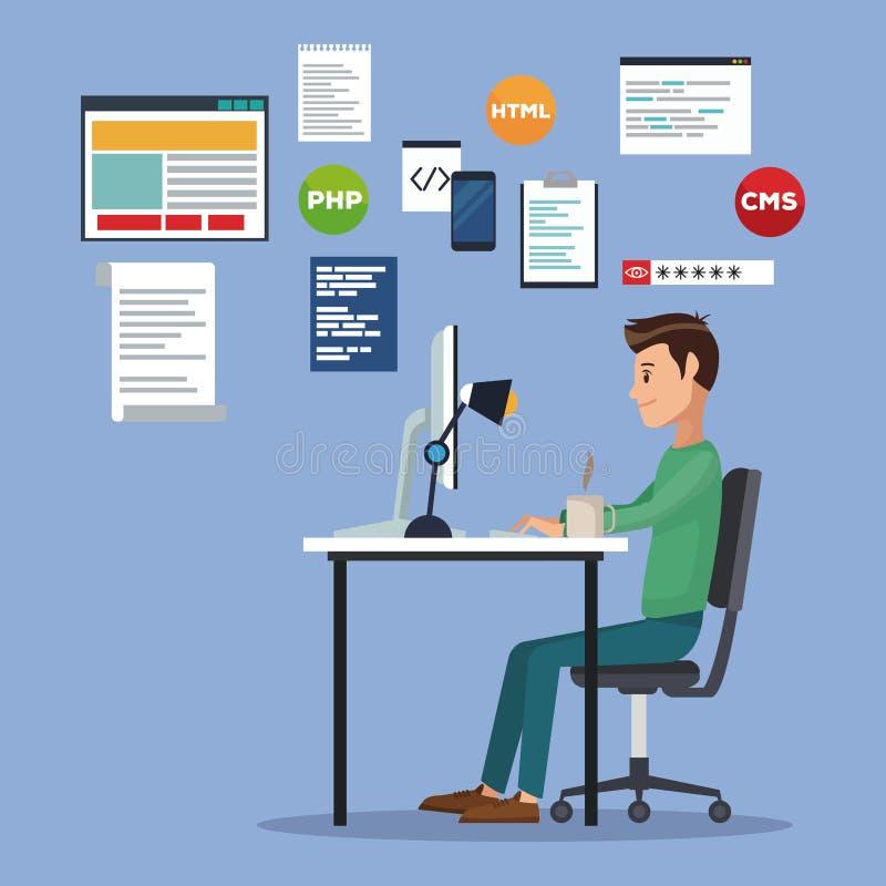 Покрасьте предпосылку сцены с человеком веб-разработчик в языке программирования стола бесплатная иллюстрация
