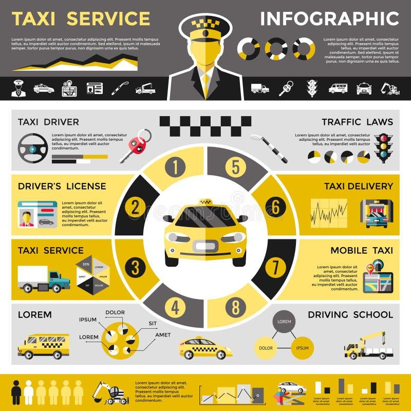 Покрашенная концепция Infographic обслуживания такси иллюстрация штока