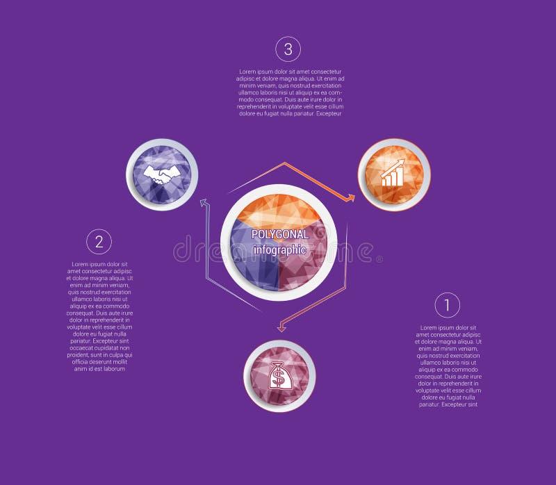 Полигональное infographics Для дизайнов на 3 кругах положений красочных с треугольниками и полигонами в круге бесплатная иллюстрация