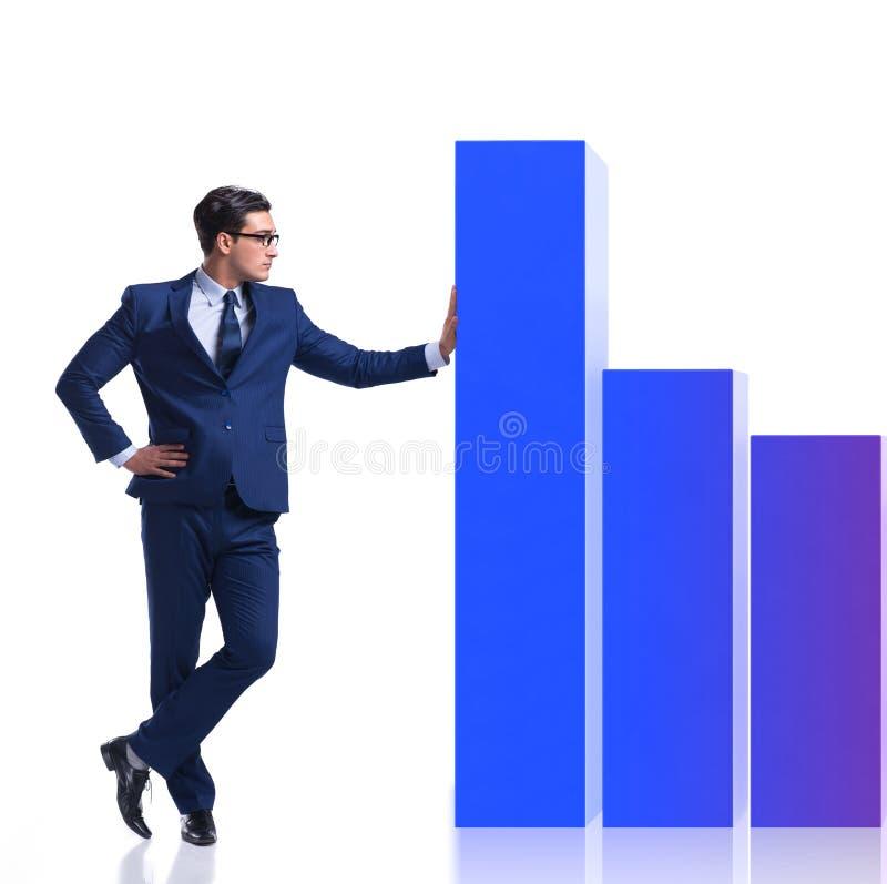 Положение бизнесмена рядом с диаграммой в виде вертикальных полос на белой предпосылке стоковая фотография