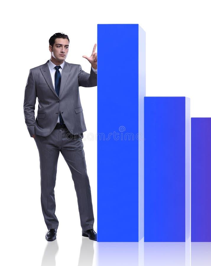 Положение бизнесмена рядом с диаграммой в виде вертикальных полос на белой предпосылке стоковое изображение