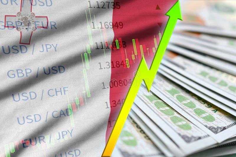 Положение доллара США флага и диаграммы Мальты растя с вентилятором долларовых банкнот бесплатная иллюстрация