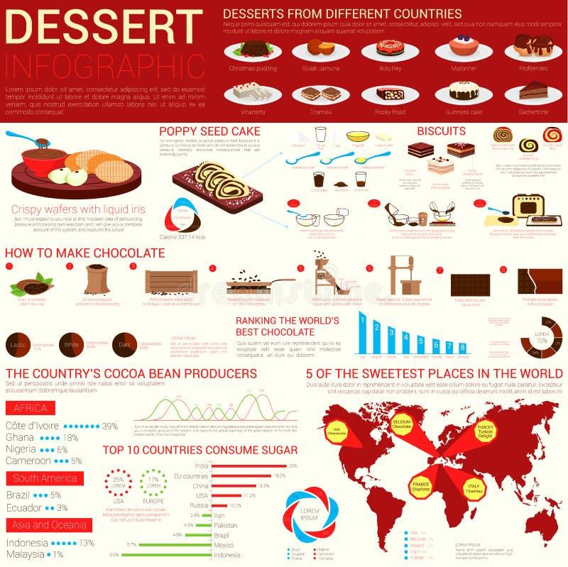 Помадки и шаблон десерта infographic иллюстрация вектора