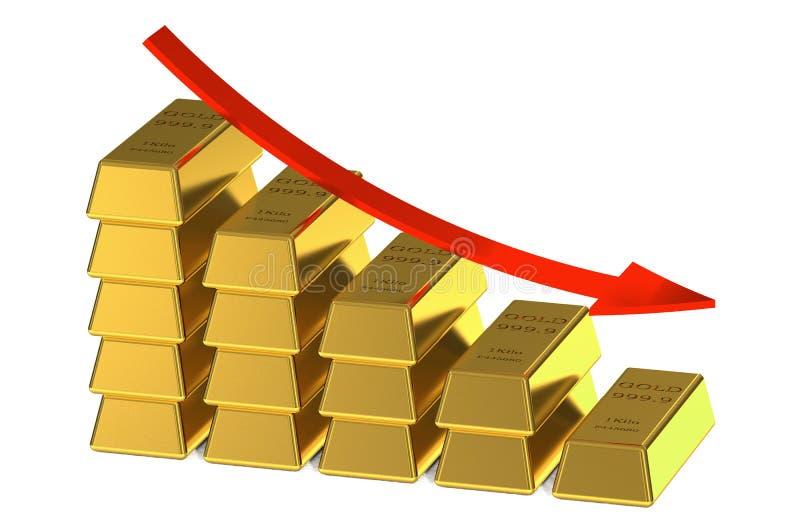 Понижаясь цена для концепции золота бесплатная иллюстрация