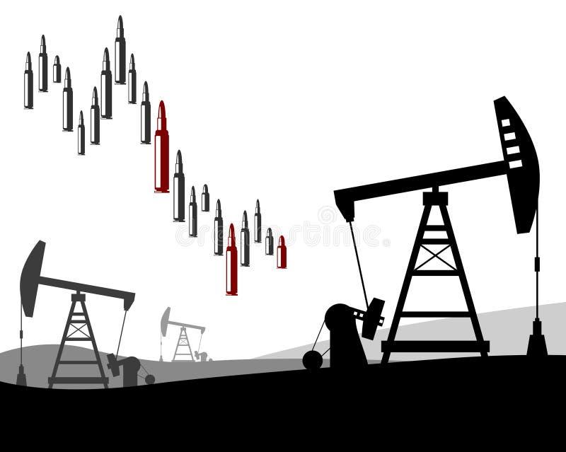 понижаясь цены на нефть иллюстрация штока