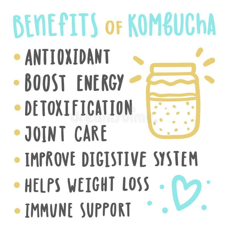 Пособия по болезни kombucha бесплатная иллюстрация