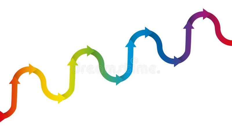 Постепенно стрелки символа возрастающей тенденции покрашенные радугой иллюстрация штока