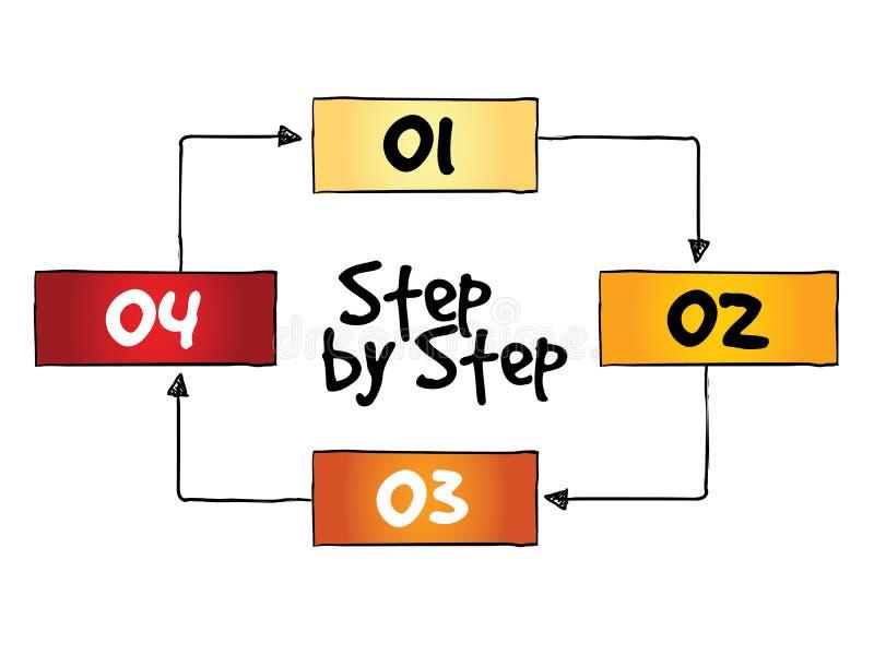 Постепенный процесс иллюстрация вектора
