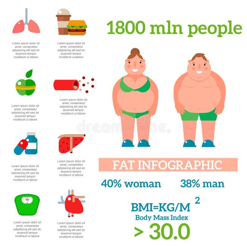 Потеряйте вес путем jogging infographic элементы и иллюстрация вектора концепции здравоохранения плоская бесплатная иллюстрация