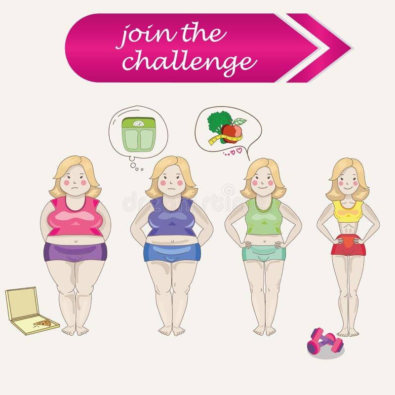 Потеря веса в 4 этапах иллюстрация вектора