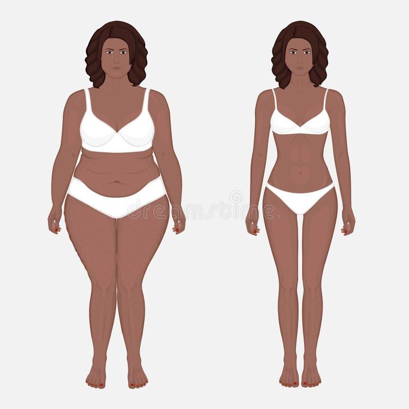 Потеря anatomy_Weight человеческого тела в Афро-американском fron женщины бесплатная иллюстрация