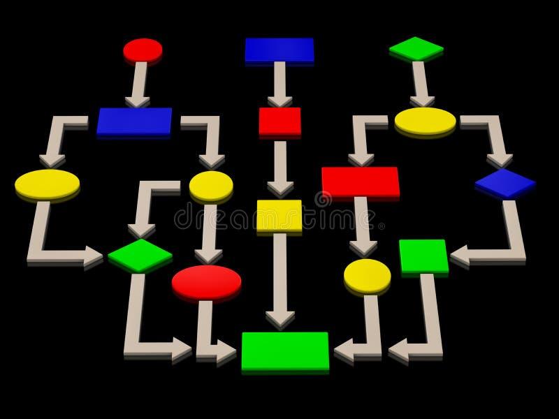 Поток операций концепции иллюстрация штока