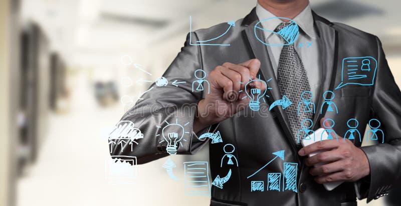 Поток операций чертежа руки бизнесмена стоковая фотография rf