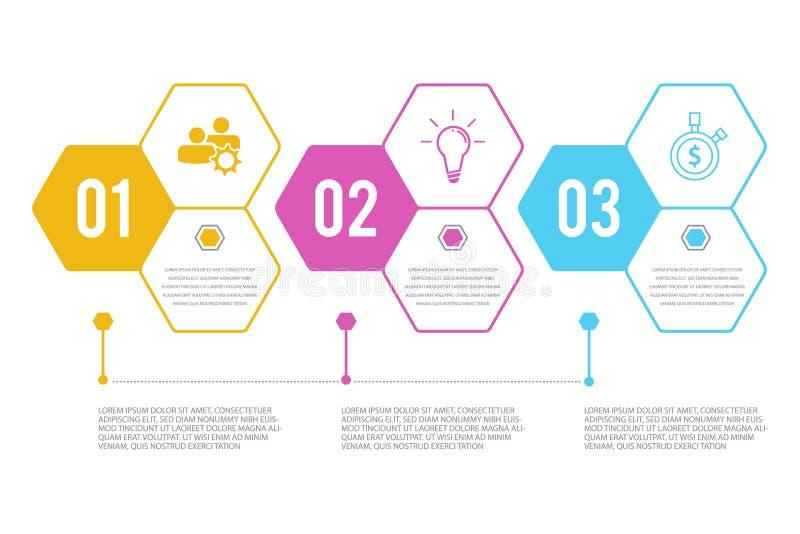 поток операций 3 шагов infographic с в плоским стилем на белой предпосылке иллюстрация штока