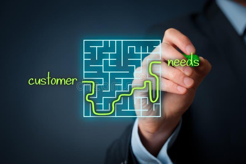 Потребности клиента стоковое изображение rf