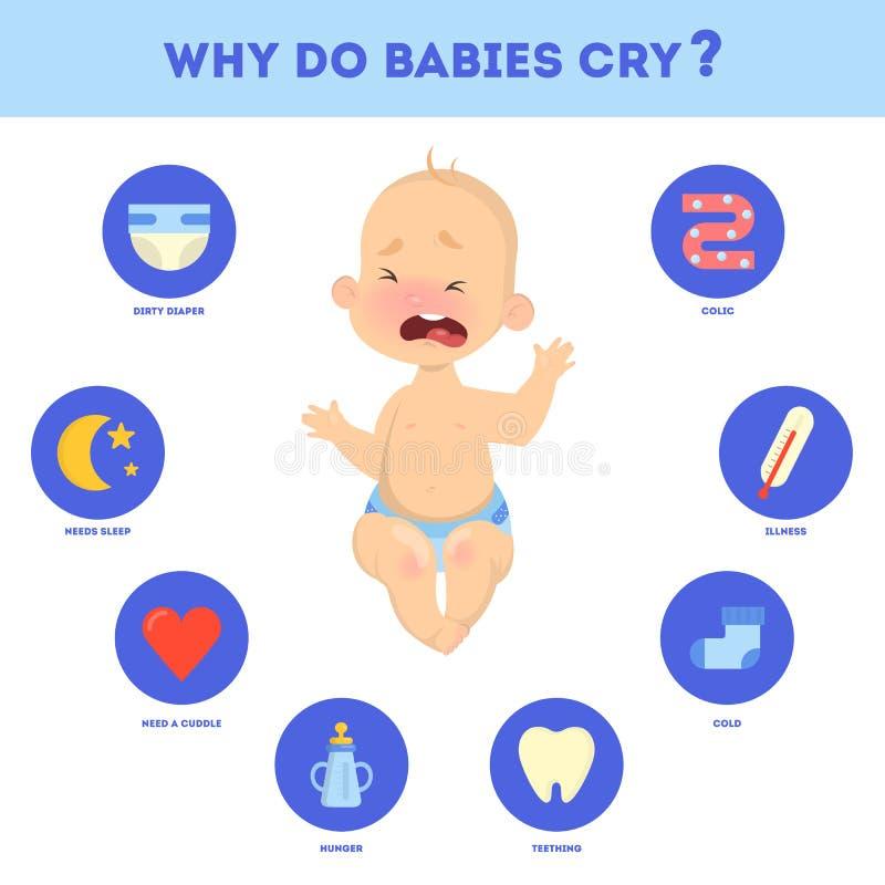 Почему младенец плакать infographic для молодой матери иллюстрация вектора