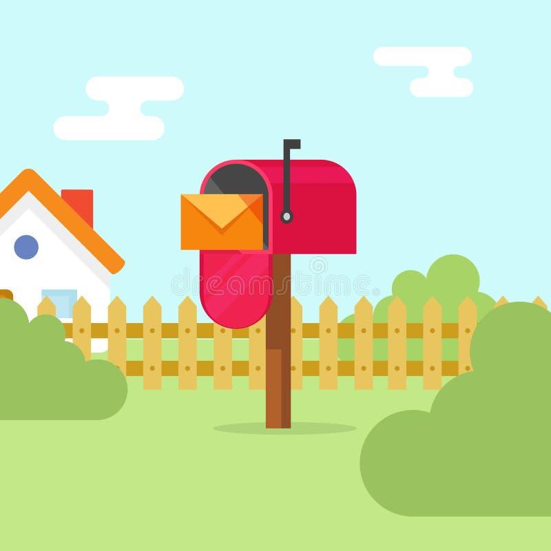 Почтовый ящик с конвертом письма и иллюстрацией вектора ландшафта дома иллюстрация штока