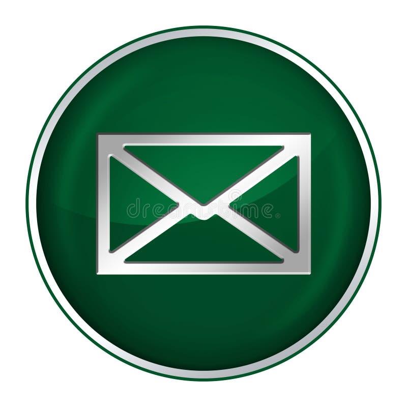 Download почтовый ящик иллюстрация штока. иллюстрации насчитывающей mailing - 6867483