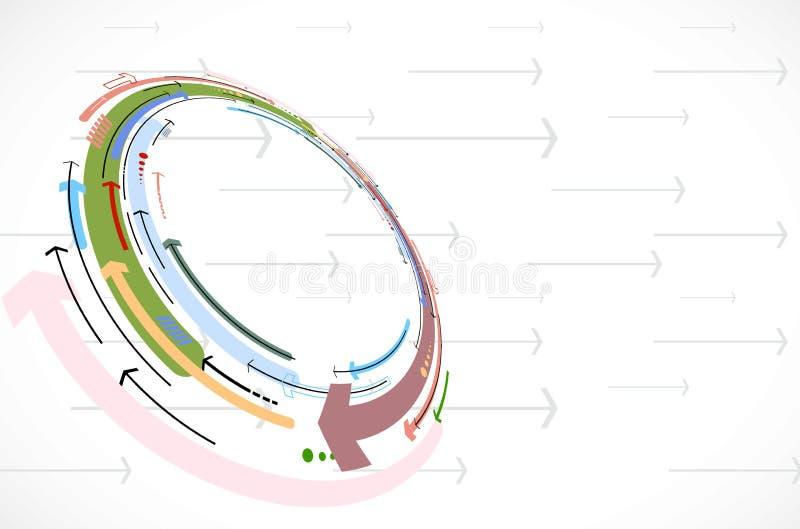 Подача стрелок Воображение процесса дела или технологии иллюстрация вектора
