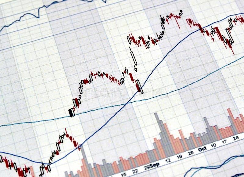 Подсвечник изображает диаграммой зазор фокуса на графике состояния запасов стоковая фотография rf