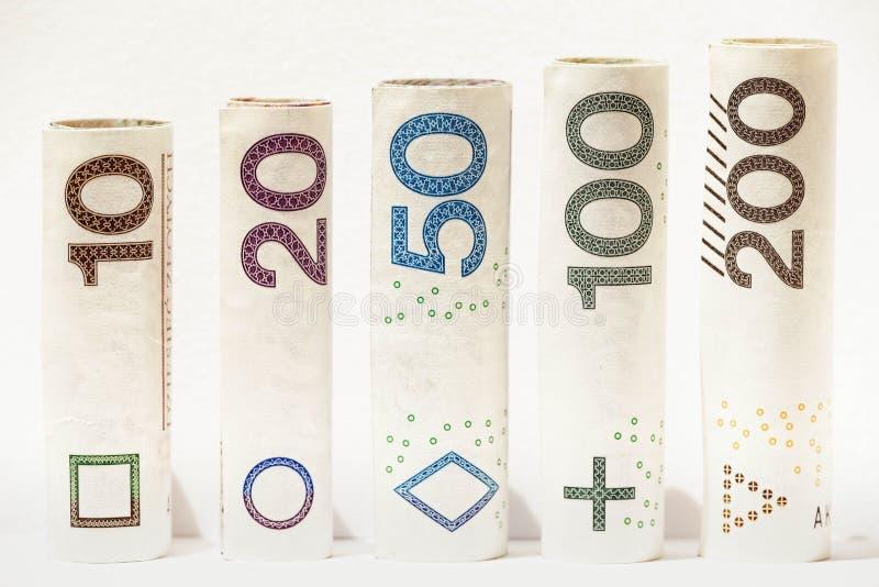 Польские деньги/злотый стоковая фотография rf