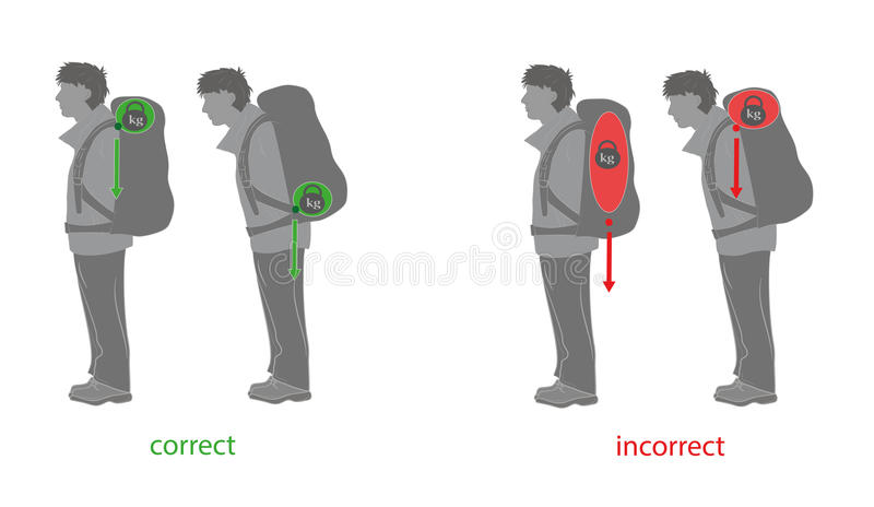 Как распределяется вес в рюкзаке копии рюкзаков от гуччи