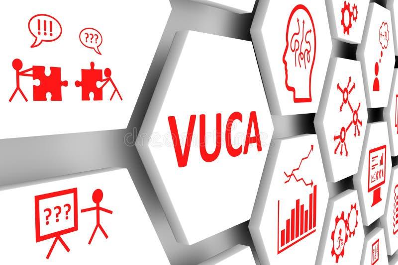 Предпосылка клетки концепции VUCA иллюстрация вектора
