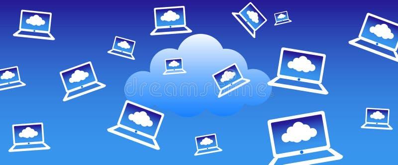 Предпосылка компьтер-книжки облака вычисляя бесплатная иллюстрация