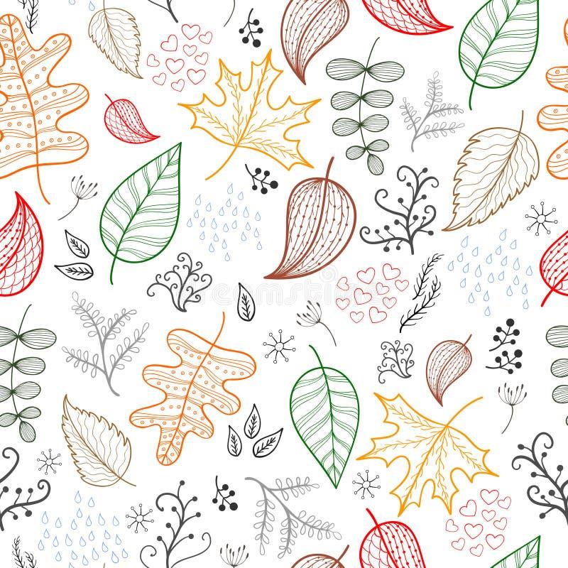 Предпосылка света картины листьев осени бесплатная иллюстрация